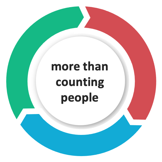morethancounting people-1